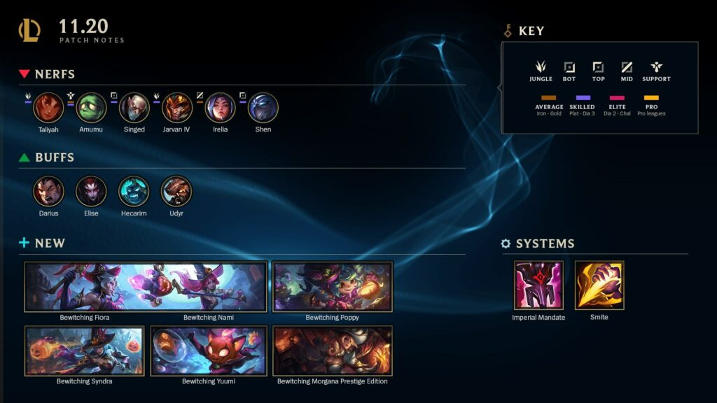 League of Legends patch 11.20 summary infographic