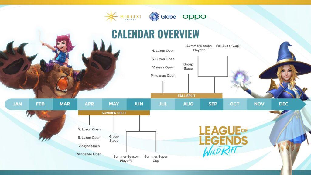 Mineski's Calendar Overview for League of Legends Wild Rift in 2021